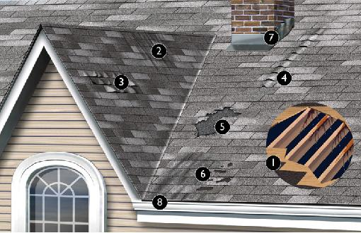 Bad Roof Illustration